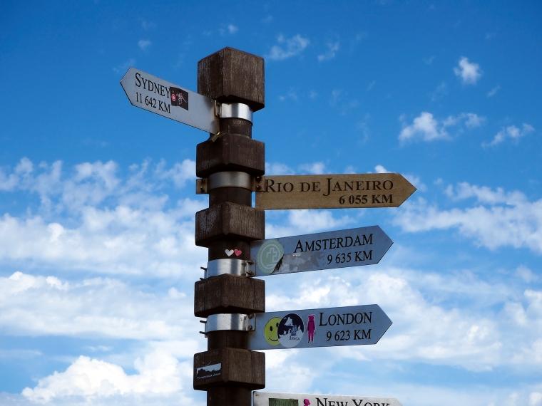Vägskylt med avstånd utsatta till Sydney, Rio, Amsterdam, London och New York.